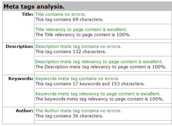 SEO, Don't Guess, Analyze! This Meta Tag Analyzing Tool